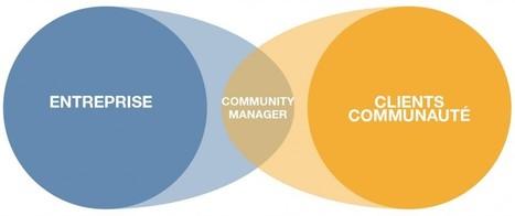 A tous les Community Managers en herbe !     Communication   Scoop.it