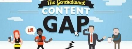 Comment les différentes générations d'internautes consomment-elles les contenus en ligne ? | CommunityManagementActus | Scoop.it