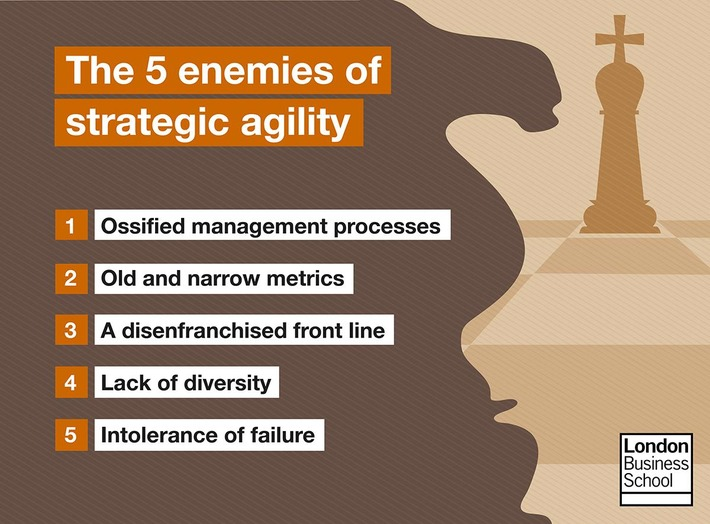 Tracking the Enemies of Agility | Excellent Business Blogs | Scoop.it