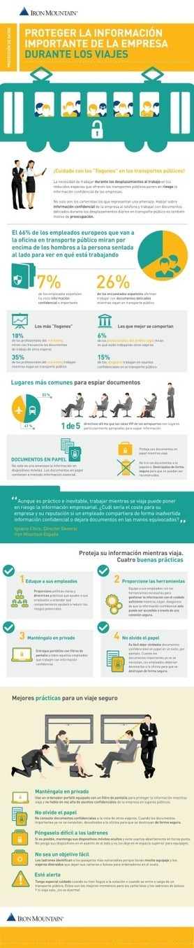 Protección de los datos de la empresa en los viajes #infografia #infographic | Desarrollo de Apps, Softwares & Gadgets: | Scoop.it