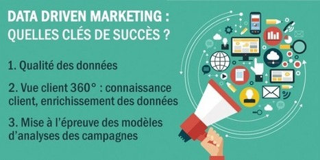 Entrez dans le cercle vertueux du data driven marketing | Datas Management | Scoop.it