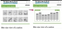 5 advantages of using a newspaper app forteaching | iPad workflow | Scoop.it
