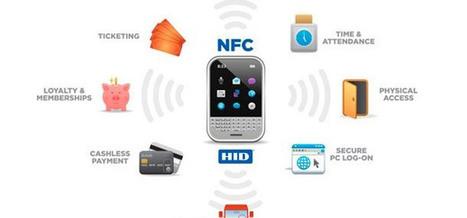PayPal predice el hundimiento de NFC en pagos en 2013 | www.geektopia.es | Mobile Technology | Scoop.it