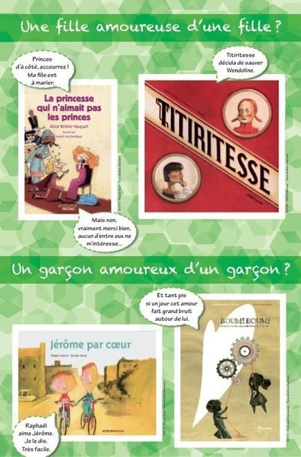 La littérature jeunesse (écoles primaires)   Gérer une bibliothèque publique   Scoop.it