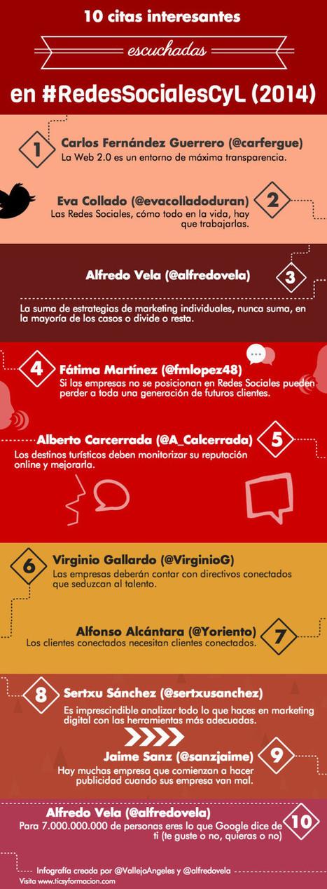 Infografías en castellano   COMUNICACIONES DIGITALES   Scoop.it