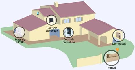 Etude sur la domotique en France | Le blog de Yohann CIURLIK ... | Soho et e-House : Vie numérique familiale | Scoop.it