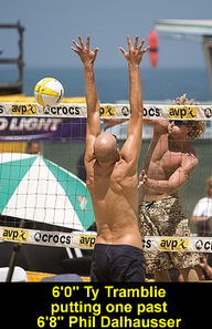 Winning at Volleyball without Height | Volleyball Coach Chuck Rey | Volleyball Blog | College Volleyball Coach | NicoleA3 | Scoop.it