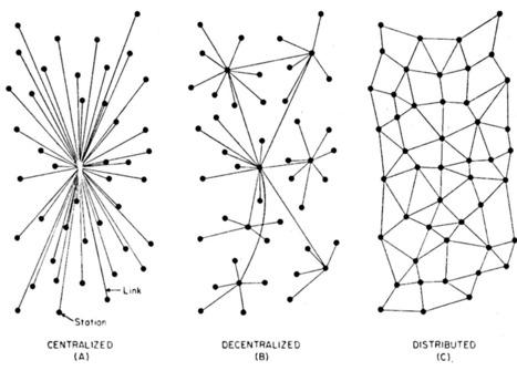 Visualiser les réseaux… sans paniquer [Visionscarto]   DataViz   Scoop.it