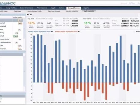 Energy management software field gets crowded - CNET   Energy Management and Sustainability   Scoop.it