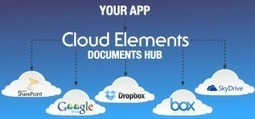 Cloud Elements introduces unified API for top cloud lockers | BAAS, API, Mobile Development, app | Scoop.it