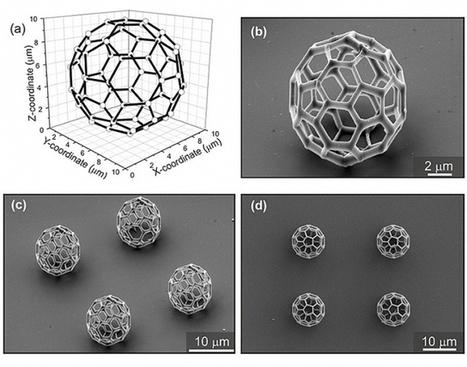 Une imprimante 3D rapide à l'échelle nanoscopique | Impression 3D : la nouvelle révolution industrielle | Scoop.it