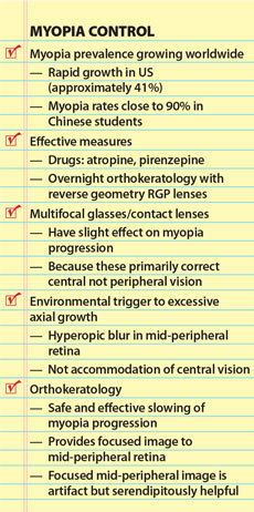 The Case for Myopia Control Now | Refractive Eyecare | Orthokeratology | Scoop.it