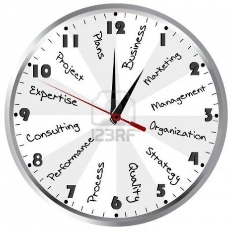 15804822-business-time-management-concept-with-clock.jpg (1200x1200 pixels) | General Stuff | Scoop.it