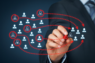 5 Simple Marketing Automation Tips to Improve Conversion   Leadership and Management   Scoop.it