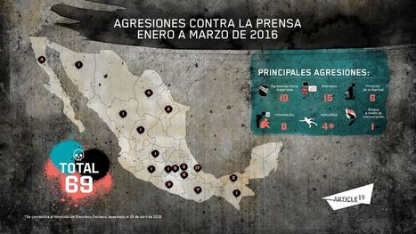México: Sin Prensa no hay democracia | Activismo en la RED | Scoop.it