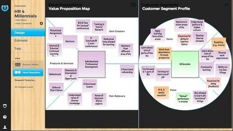 An HR business model for Millennials | Business Model Design & Innovation | Scoop.it