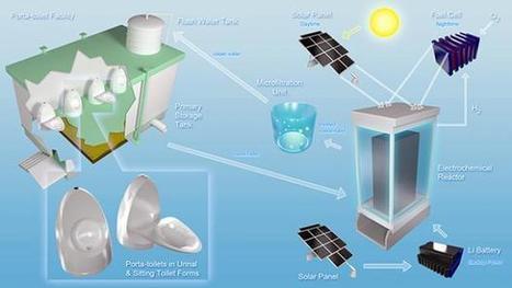 5 Toilet Technologies of the Future | FutureChronicles | Scoop.it