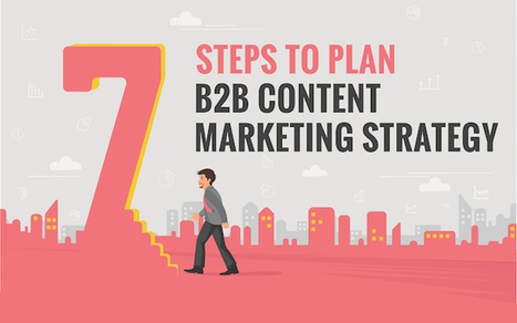 Seven Steps to Plan a B2B Content Marketing Strategy | Social Media, Content Marketing and User Experience | Scoop.it