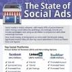 Infographie : Combien rapportent les publicités sur les réseaux sociaux ? | Infographie & data visualisation | Scoop.it
