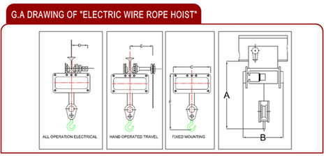 Electric Wire Rope Hoists, Electric Chain Hoist Manufacturers India | bhtindia | Scoop.it