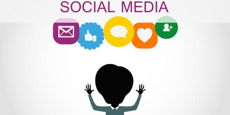 Informe de Social Marketing - Socialbakers España Abril 2014 · Miss Conversion | Moda | Scoop.it