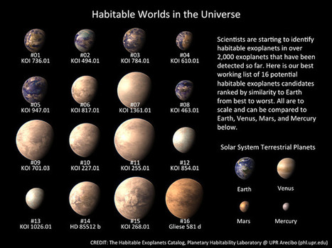 »  What Exoplanets Might Really Look Like | Good news from the Stars | Scoop.it