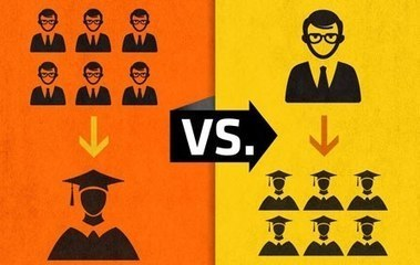 Many-to-One vs. One-to-Many: An Opinionated Guide to Educational Technology — The American Magazine | Docentes y TIC (Teachers and ICT) | Scoop.it