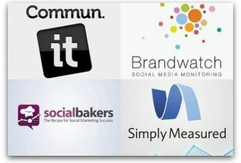 5 hot social media tools | Mastering Facebook, Google+, Twitter | Scoop.it