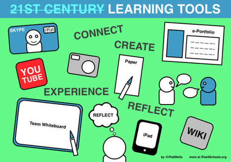 "An End to ""21st Century"" Learning Tools 