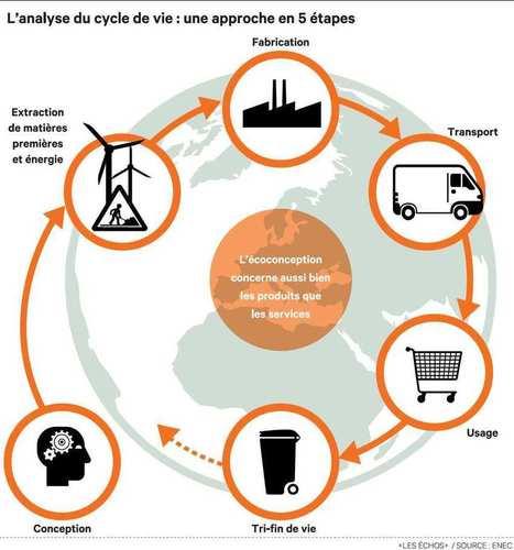 Comment l'écoconception se diffuse dans les entreprises... et chez leurs clients | Eco-conception | Scoop.it