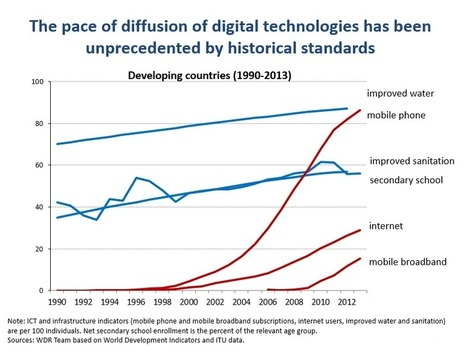 Technology & Development: What  happens when the economics of everything meet the internet of things? | Development Economics | Scoop.it