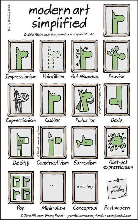 Expliquer l'art moderne avec une seule image | LittArt | Scoop.it
