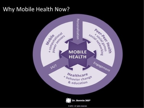 The Role of Big Data in Personalizing the Healthcare Experience: Mobile | Tech innovation | Scoop.it