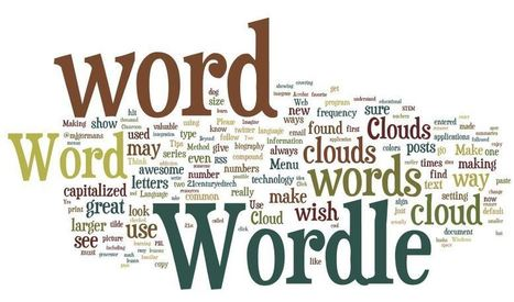 12 Valuable Wordle Tips You Must Read...Word Clouds in Education Series: Part 1 | Web 2.0 for Education | Scoop.it