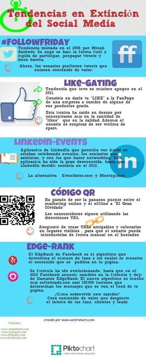 Tendencias en Extinción del Social Media [Infografía]|Xelo Romero | Medios sociales | Scoop.it