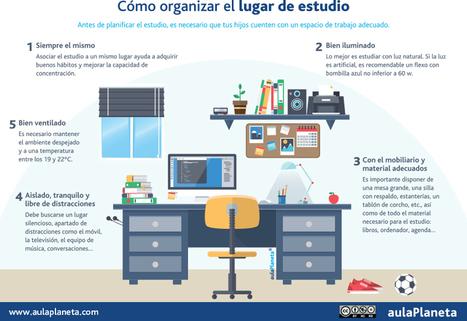 Cómo organizar el lugar de estudio | Las TIC en el aula de ELE | Scoop.it