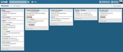 7 herramientas gratuitas para organizar una empresa   Herramientas digitales útiles   Scoop.it