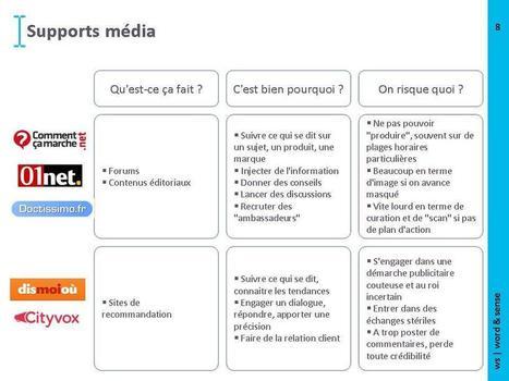 Avantages et inconvénients des medias sociaux | Webmarketing | Réseaux & Médias Sociaux | Scoop.it