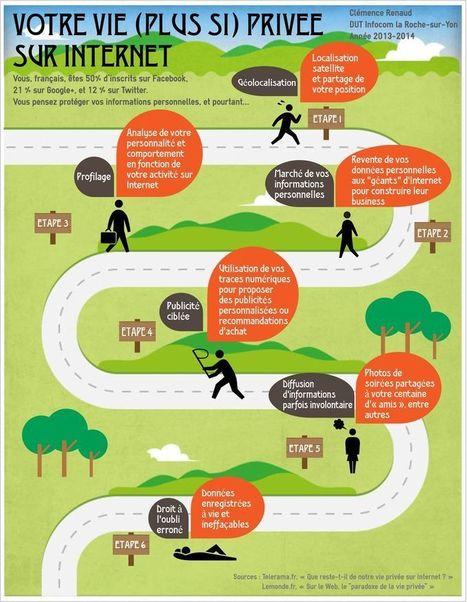 15 infographies pour réfléchir sur le monde numérique et connecté | Ressources pour la Technologie au College | Scoop.it