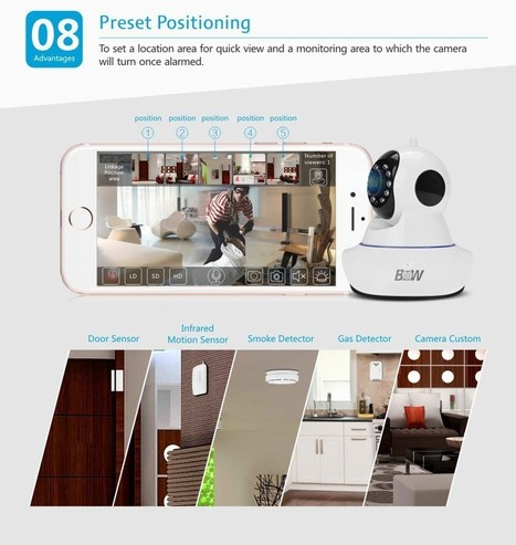 Wifi Infrared Camera IP Home Alarm System CCTV Security 720P P2P Full HD Monitoring Camera 2 Way Audio APP Remote Control BW02S | Online Marketing Tips | Scoop.it