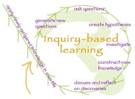 6 Learning Methods Every 21st Century Teacher should Know ... | No Child Held Back | Scoop.it