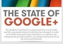 10 chiffres à connaître sur Google Plus | Digital & Réseaux sociaux | Scoop.it