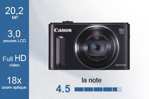 Canon PowerShot SX610 HS - Test complet   ditesouistiti.com   Photographie   Scoop.it