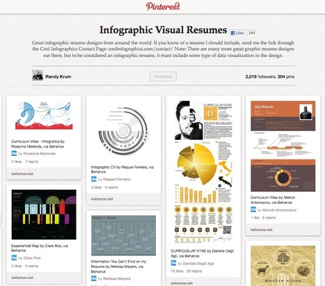 A Collection of Visual Infographic-Style Resumes | E-Learning and Online Teaching | Scoop.it