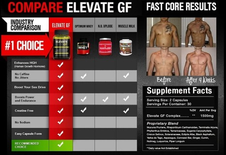 Interested in Elevate GF? – You Must Read This Before BUY!!! | muscle building deratenta | Scoop.it
