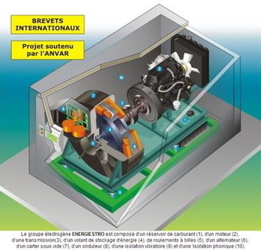 Stockage de l'énergie : un lauréat du Concours Innovation 2030 à la conquête du marché américain | great buzzness | Scoop.it