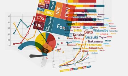 5 sites pour créer une Infographie en ligne | Formation & technologies | Scoop.it
