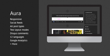 Aura – A Responsive Tumblr Theme (Tumblr) Download | Tumblr Templates Download | Scoop.it