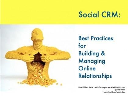 Gérer sa marque et ses relations sur les médias sociaux | Blog d'Anthony Poncier | Be Social On Media For Best Marketing ! | Scoop.it