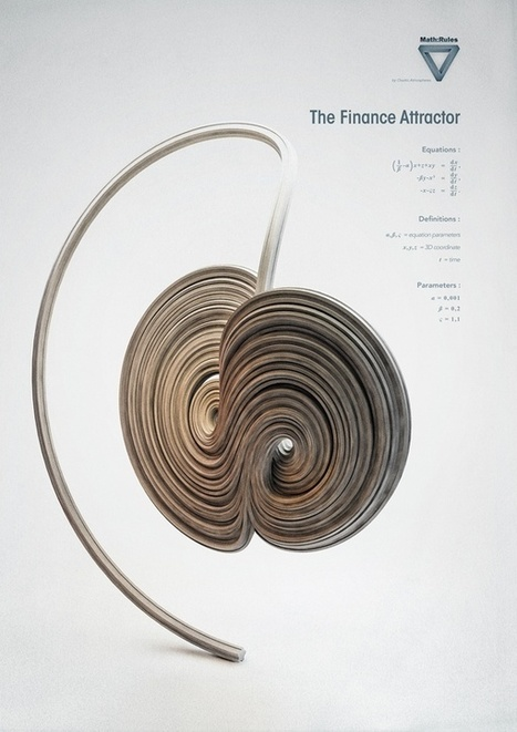 Sciences - The Finance Attractor | Complexity & Systems | Scoop.it